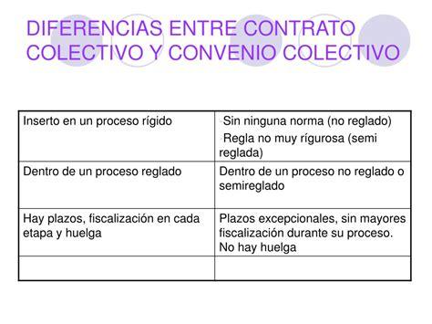 PPT   CONTRATOS INDIVIDUALES Y CONTRATOS Y CONVENIOS ...