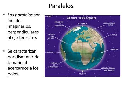 PPT   Coordenadas Terrestres PowerPoint Presentation   ID ...