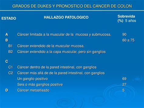 PPT   CUANDO SOSPECHAR UN CANCER DE COLON PowerPoint ...