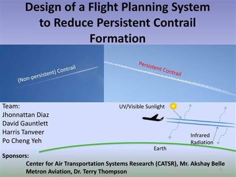 PPT   Design of a Flight Planning System to Reduce ...