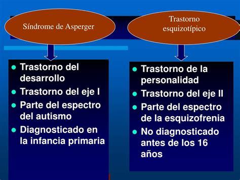 PPT   EL Síndrome de Asperger y los Trastornos de ...