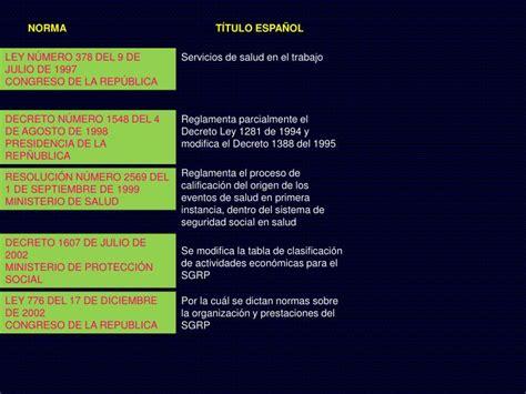 PPT   HISTORIA DE LA SALUD OCUPACIONAL PowerPoint ...