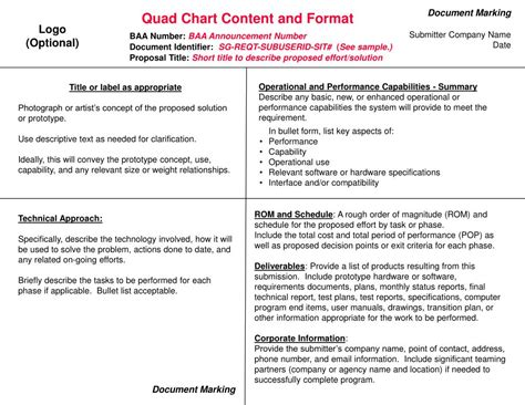 PPT   Quad Chart Content and Format PowerPoint ...