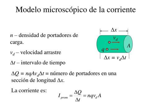 PPT   Semiconductores y unión p n PowerPoint Presentation ...