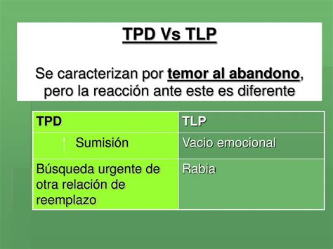 PPT   TRASTORNO DE LA PERSONALIDAD POR DEPENDENCIA ...