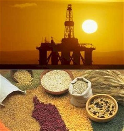Precio de los commodities