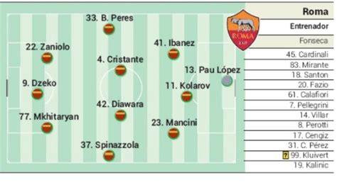 Predicted Lineups Sevilla vs Roma Europa League 2020 ...