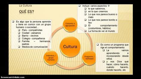 Presentación Concepto Cultura   YouTube