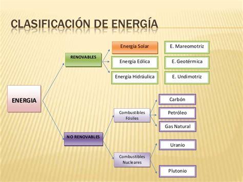 Presentacion solar