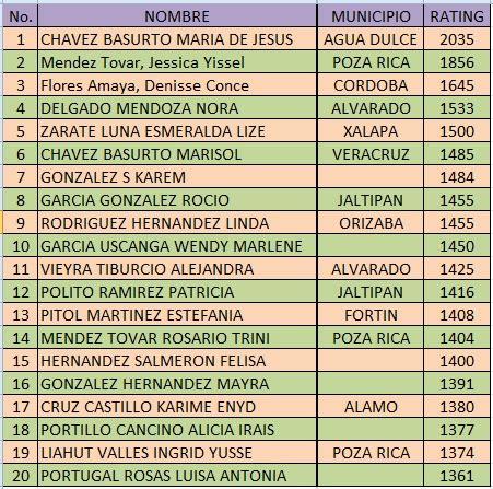 Presidentes De Mexico Lista   SEONegativo.com