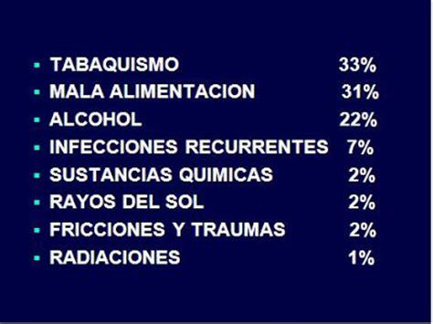 PREVENCION DE CANCER: FACTORES DE RIESGO DE CANCER