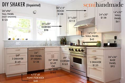 PRICING | Ikea cabinets, Doors and Kitchens