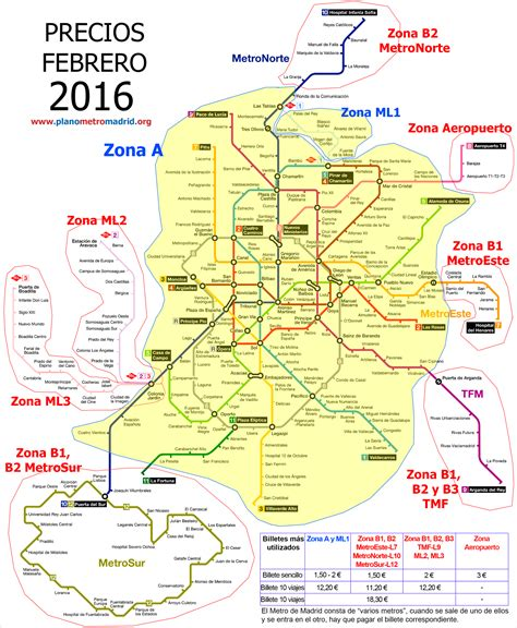 Pricing Madrid Metro 2017, ticket prices updated