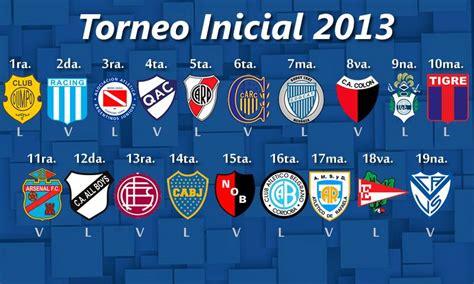Primera División Argentina: un Torneo Inicial muy abierto