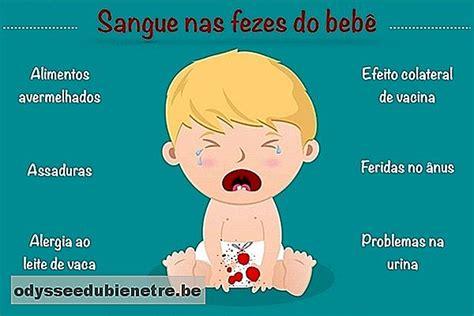 Principales causas de la sangre en las heces del bebé   es ...