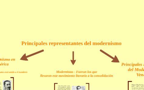 Principales representantes del modernismo by Mariana ...