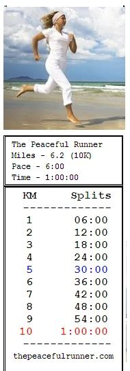 Printable Running Pace Calculator