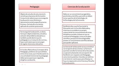 PROCESOS SOCIOCULTURALES DE LA EDUCACIÓN: Cuadro ...