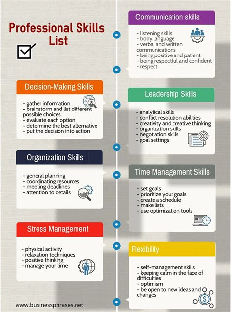 Professional skills list Infographic | Cover