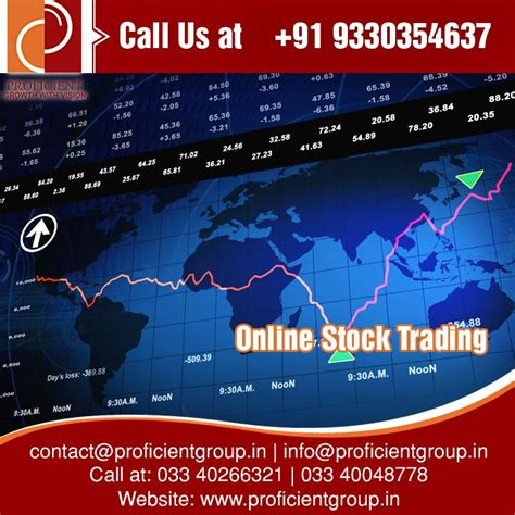 Proficient Group  Online equities trading company in India ...