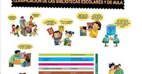 Programa Nacional de Lectura  PNL  Sinaloa Sector 4 ...