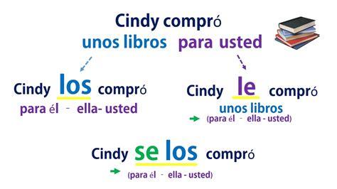 pronombres de complemento directo e indirecto en español 2 ...