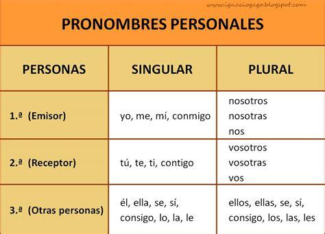 Pronombres personales – mariovargasllosa3