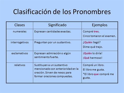 PRONOMBRES.   ppt video online descargar