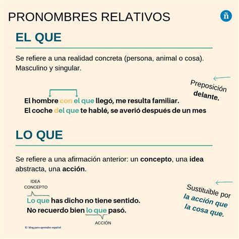 Pronombres relativos: cuándo usar el que y lo que