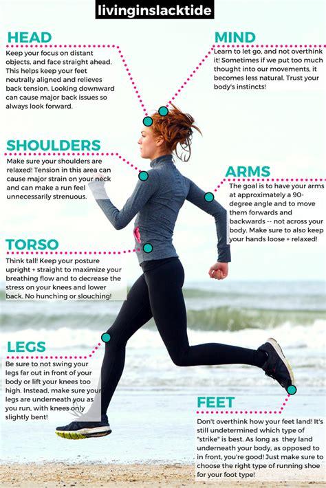 Proper Running Form For Beginners | Proper running form ...
