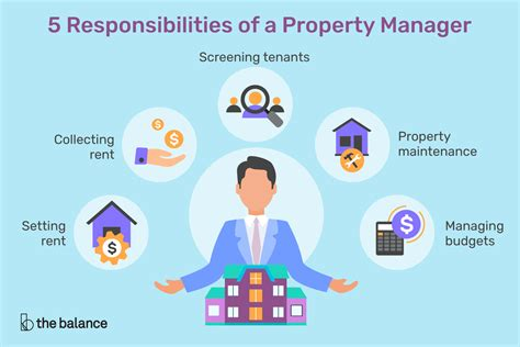 Property Managers: What Do They Do?