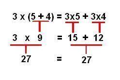 Propiedad distributiva   Propiedad distributiva, Enseñanza ...