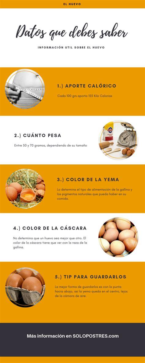 Propiedades del huevo y valor nutricional
