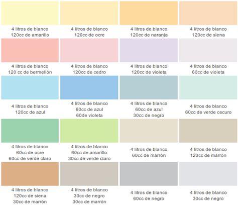 Proporciones para teñir pintura blanca y obtener colores ...