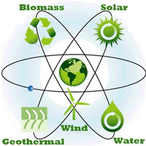 Pros & Cons of Alternative Energy | GOOD BUSINESS