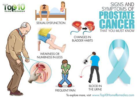 Prostate Cancer Symptoms all Men Should Know