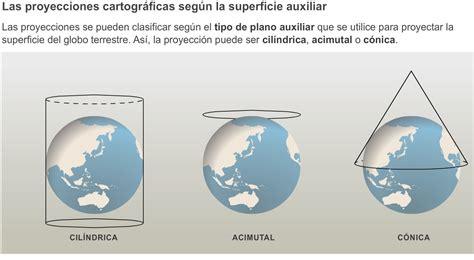 Proyecciones cartograficas | Geography Wiki | Fandom