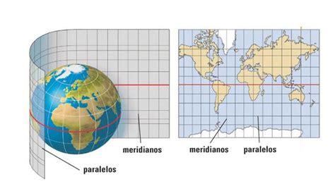 Proyecciones cartograficas on emaze