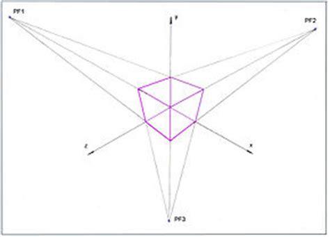 proyecciones: Proyecciones ortogonales