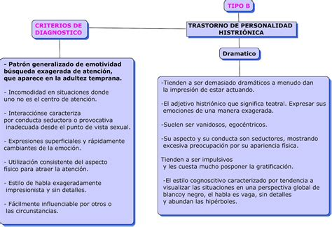 PSICODIAGNOSTICA DE LA PERSONALIDAD: septiembre 2012