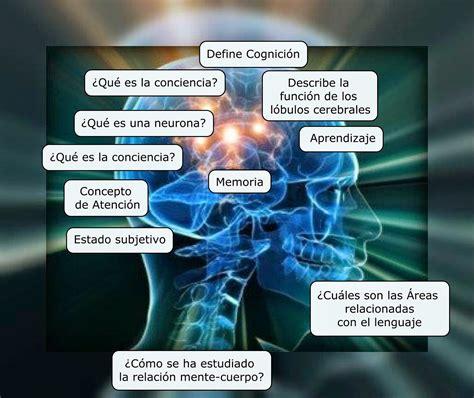 Psicología Cognitiva: RELACIÓN DE LA MENTE Y EL CEREBRO