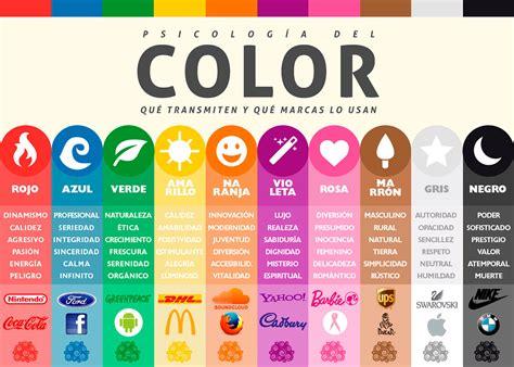 Psicología del color aplicada a los logotipos   Atráctica