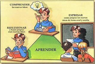 PSICOLOGÍA EDUCATIVA: Objeto de Estudio de la Psicología ...