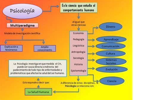 Psicología General 6: Tema 2: El Problema del objeto de ...