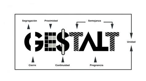 Psicología Gestalt: teoría, terapia gestáltica y leyes de ...