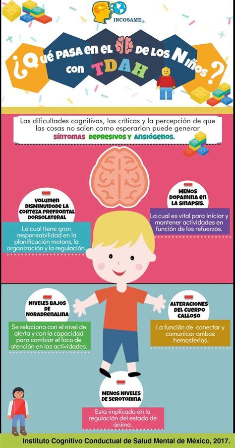PSICOLOGIA   Psicologia infantil, Educacion emocional ...