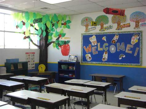 Psicopedagogia Interactiva: ¿Cómo organizar el aula de ...