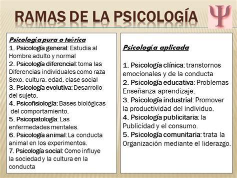 PSICOSOFHIA: PSICOLOGIA RAMAS METODOS