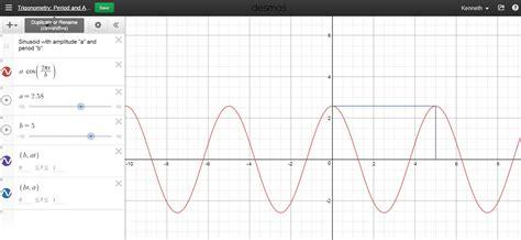 Pure Sweetness: The @Desmos Graphing Calculator | 3danim8 ...