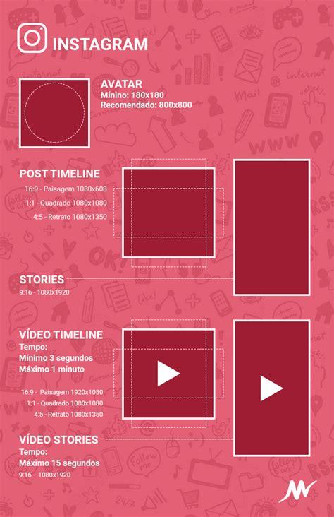 Quais são os formatos de anúncio do Facebook e Instagram ...